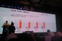 为何 中国彩电市场上半年销量增长而收入减少