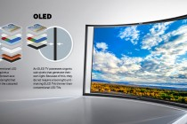 等离子当年和OLED如今的状况如此神似,等离子消失了,OLED呢?