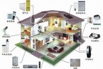 智能时代的到来 小家电市场必将成为关键战场