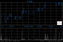 酷派今年上半年营收净利双双下滑 净亏损20.53亿港元