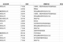 2016民营企业500强榜单出炉,华为第一苏宁第二,联想跌至第四