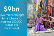 印度的十亿网民风口