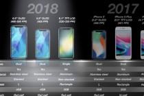 廉价版iPhone X配置曝光,6.1英寸LCD屏、单摄像头