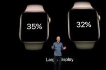 苹果发布第四代智能手表:Apple Watch Serie4