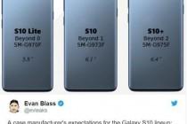 三星GalaxyS10系列手机渲染图曝光,三款手机全部挖孔屏幕