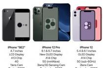 外媒:苹果iPhone 12系列将全部搭载A14处理器