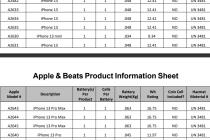 外媒公布iPhone 13电池容量,待机大幅提升