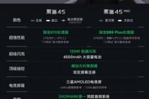 黑鲨4S系列手机发布,搭载144Hz三星AMOLED显示屏,售价2699元起