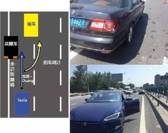 自动驾驶车祸